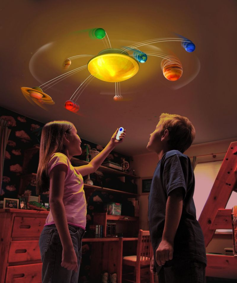 Saules sistēmas modelis